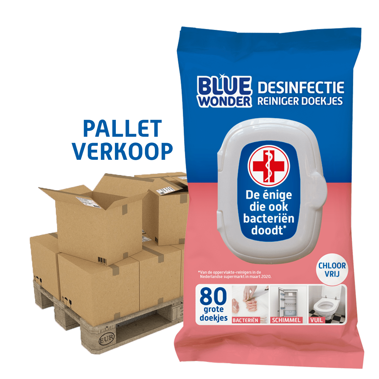 8712038001707 Blue Wonder Desinfectie reiniger doekjes 80stuks PALLET 2